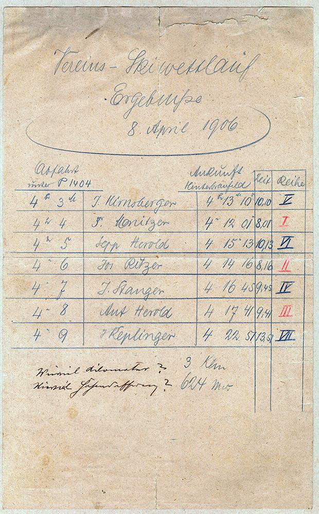 ...... und auch die Ergebnisliste vom 8. April 1906 darf nicht fehlen (© hahnenkamm.com)