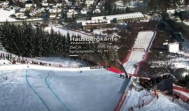 Physics of Racing: Streif, Kitzbühel - Die Hausbergkante - Teil 3