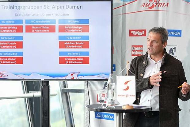 Jürgen Kriechbaum präsentierte die sieben Trainingsgruppen der ÖSV-Damen. (Foto: Erich Spiess)