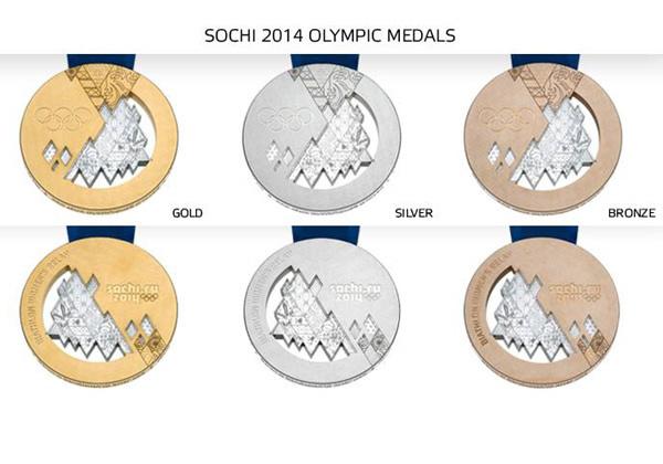 Die Olympia Medaillen 2014