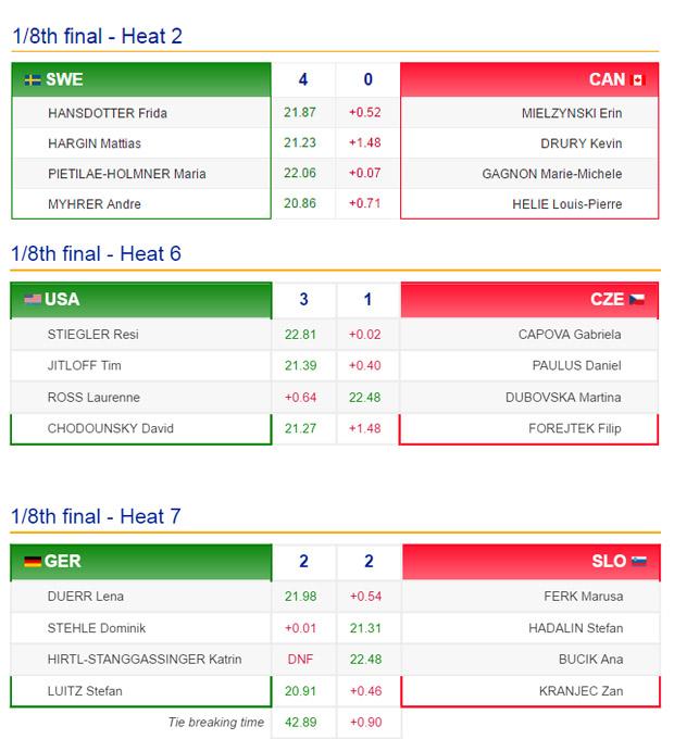 09-nationenteam-achtelfinale-2016