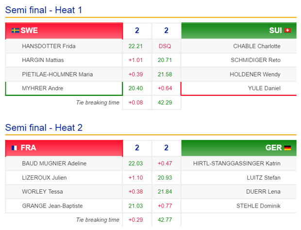 09-nationenteam-halbfinale-2016