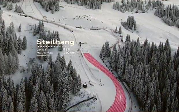 Physics of Racing: Streif, Kitzbühel, Der Steilhang - Teil 2