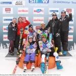 Manuel Hug ist European SNOWstar 2012