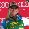 Swiss Ski Aufgebot für die Ski-Weltcup Auftaktrennen in Sölden