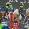Mikaela Shiffrin räumt in Courchevel kräftig ab